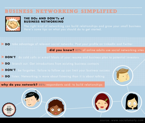 businessnetworkingsimplified