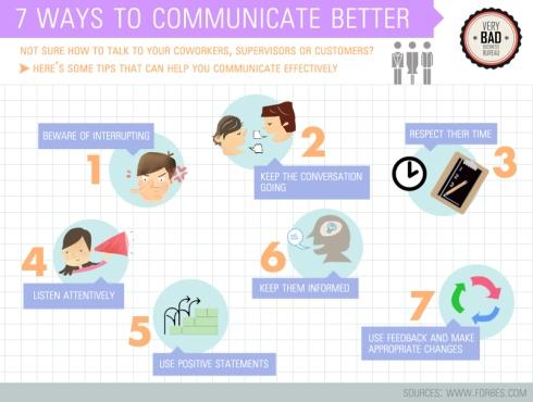 communicatebetter